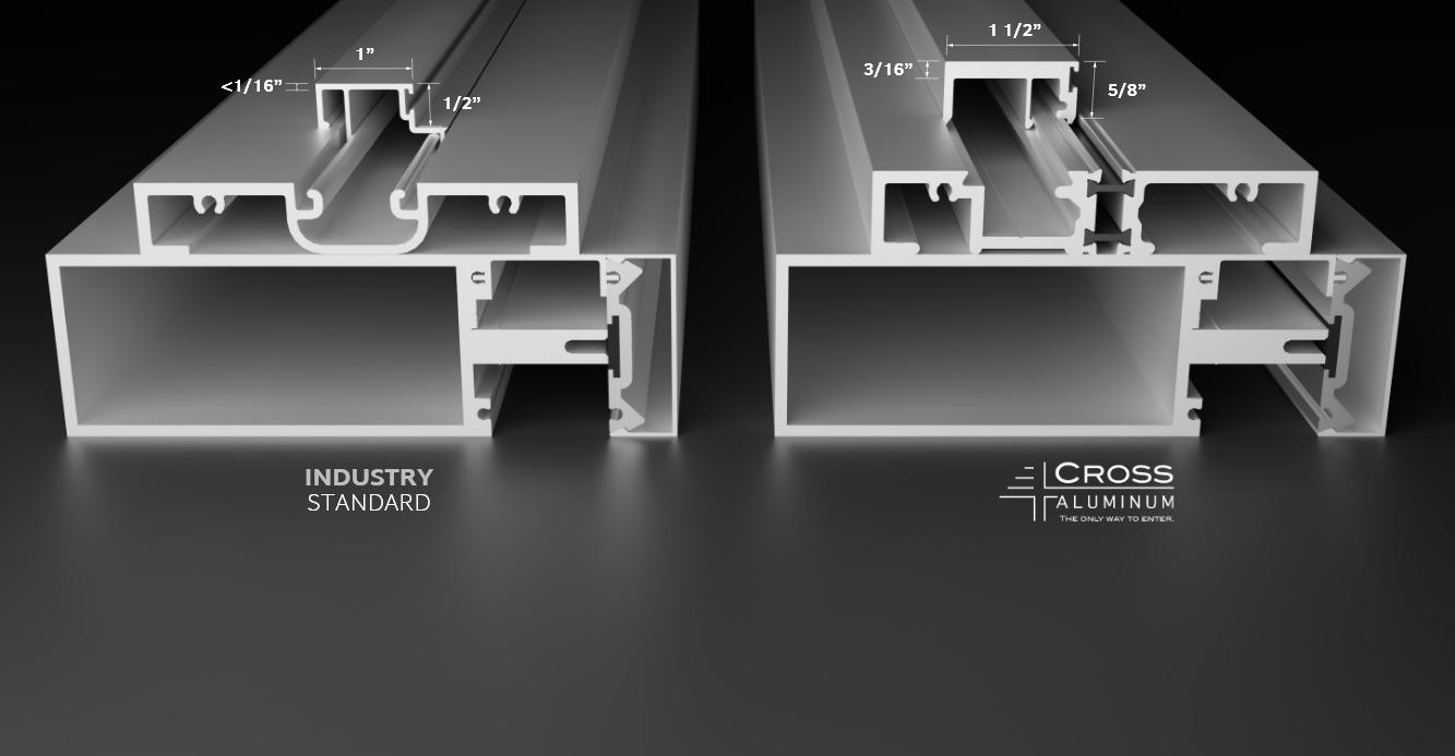 Cross Aluminum CW-2000 Heavy Duty Door Stop Comparison