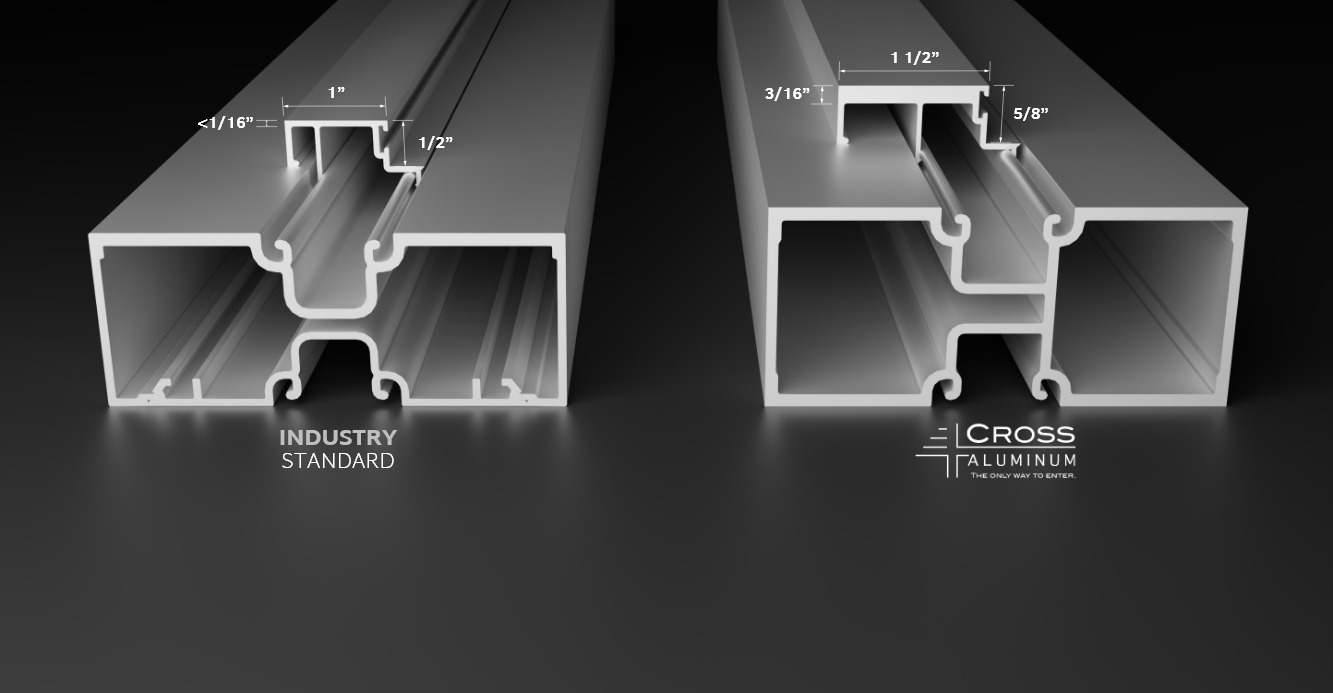 Cross Aluminum E-4500 Heavy Duty Door Stop Comparison