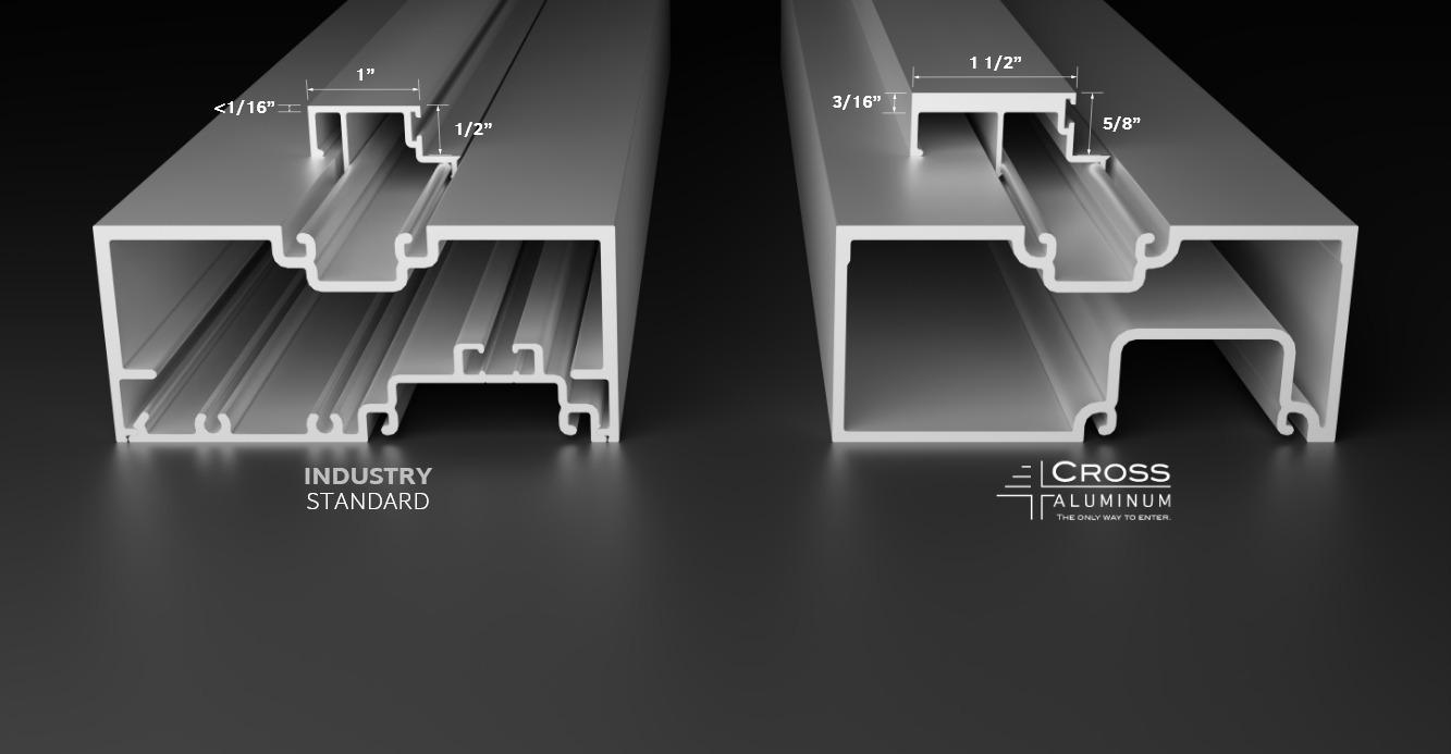Cross Aluminum T-14000-IO Heavy Duty Door Stop Comparison