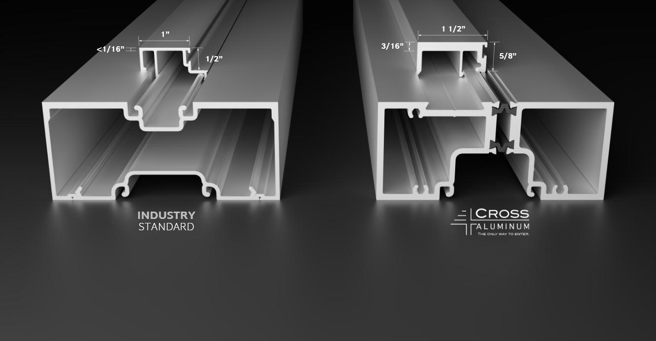 Cross Aluminum T-14000 Heavy Duty Door Stop Comparison